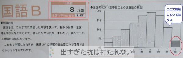 gakuryoku2018result